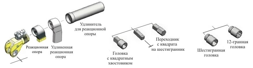 Ключи гидравлические динамометрические торцевые, аксессуары.