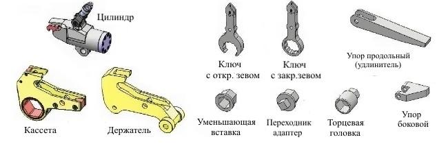 Ключи гидравлические динамометрические кассетные, аксессуары.